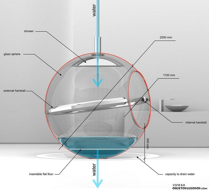 New Concept: Glass Bubble Bathspere